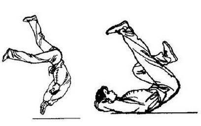 足技的辅助训练法