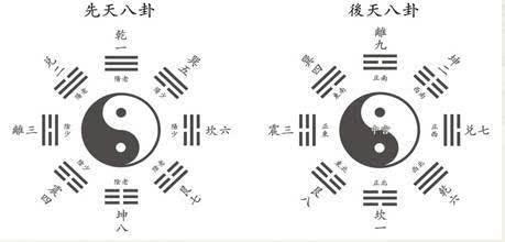 河图洛书阴阳图与内家拳