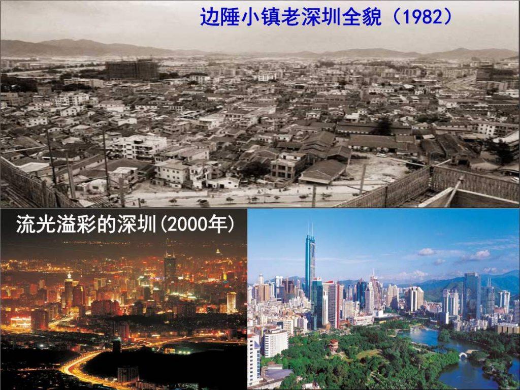 城市化过程中的问题