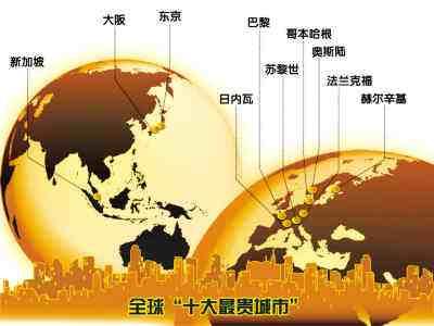 世界主要的金融中心