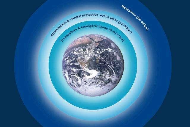 大气的溫室效应