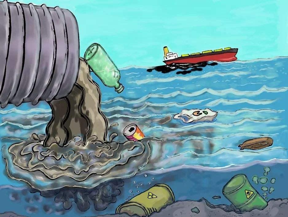 海洋环境保护